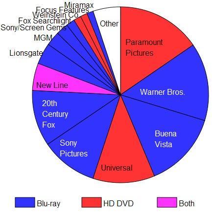 blu-raysupport.jpg
