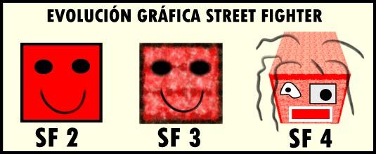 sf-graphics